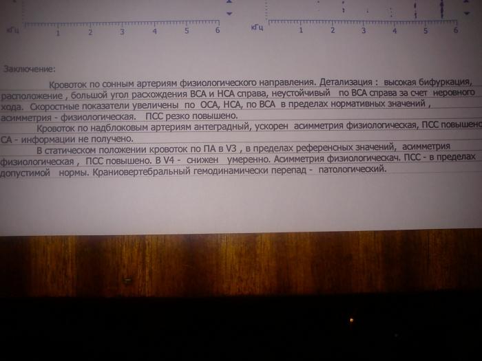 Лечение геморроя отзывы украина
